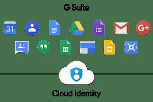 G Suite google per il non profit