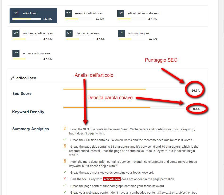 Esempio di come scrivere articoli seo e miglioare l'indicizzazione grazie a un tool interno al proprio sito web