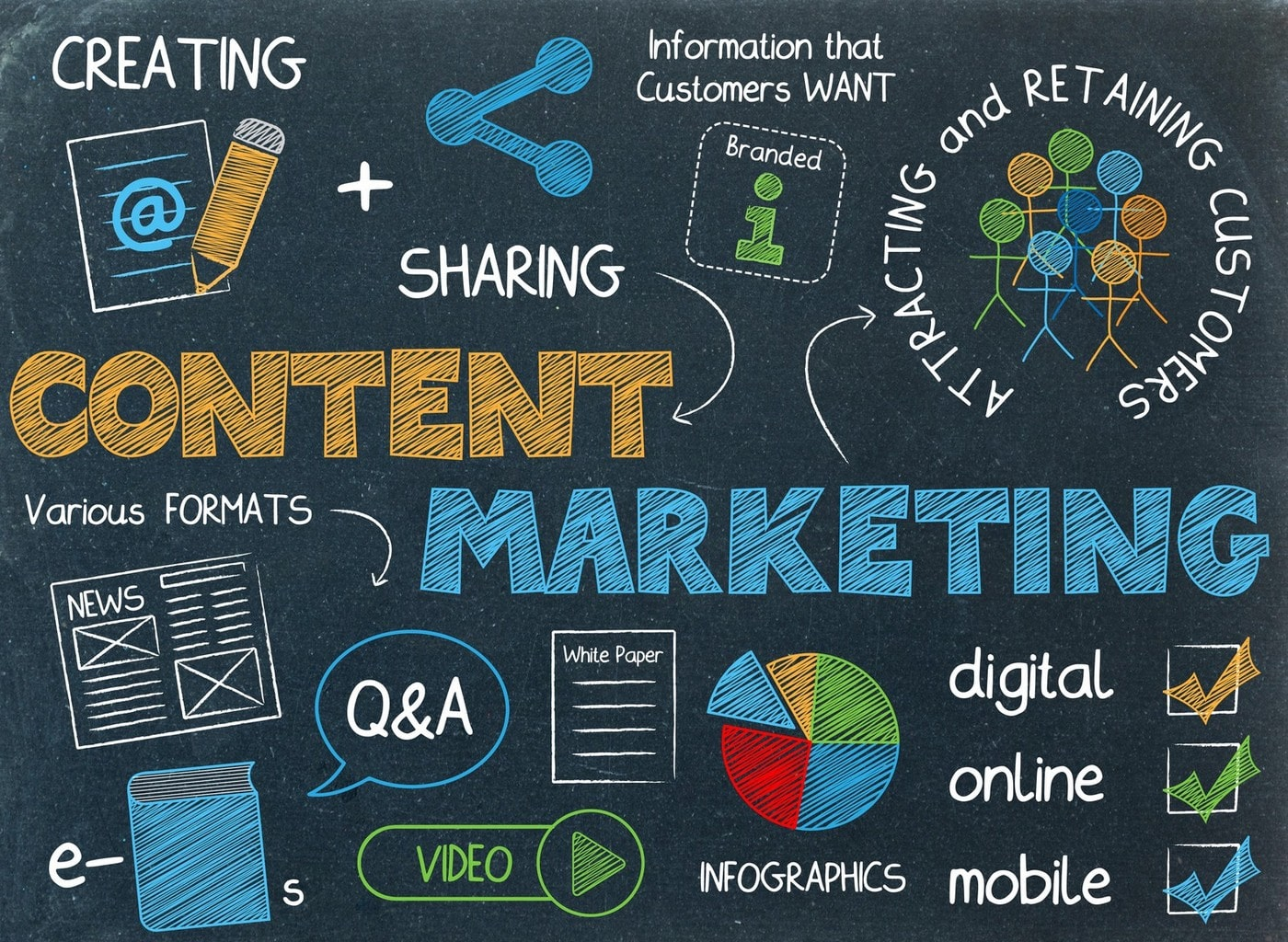 Gianluca Gentile Content Marketing 14 Dicembre 2019